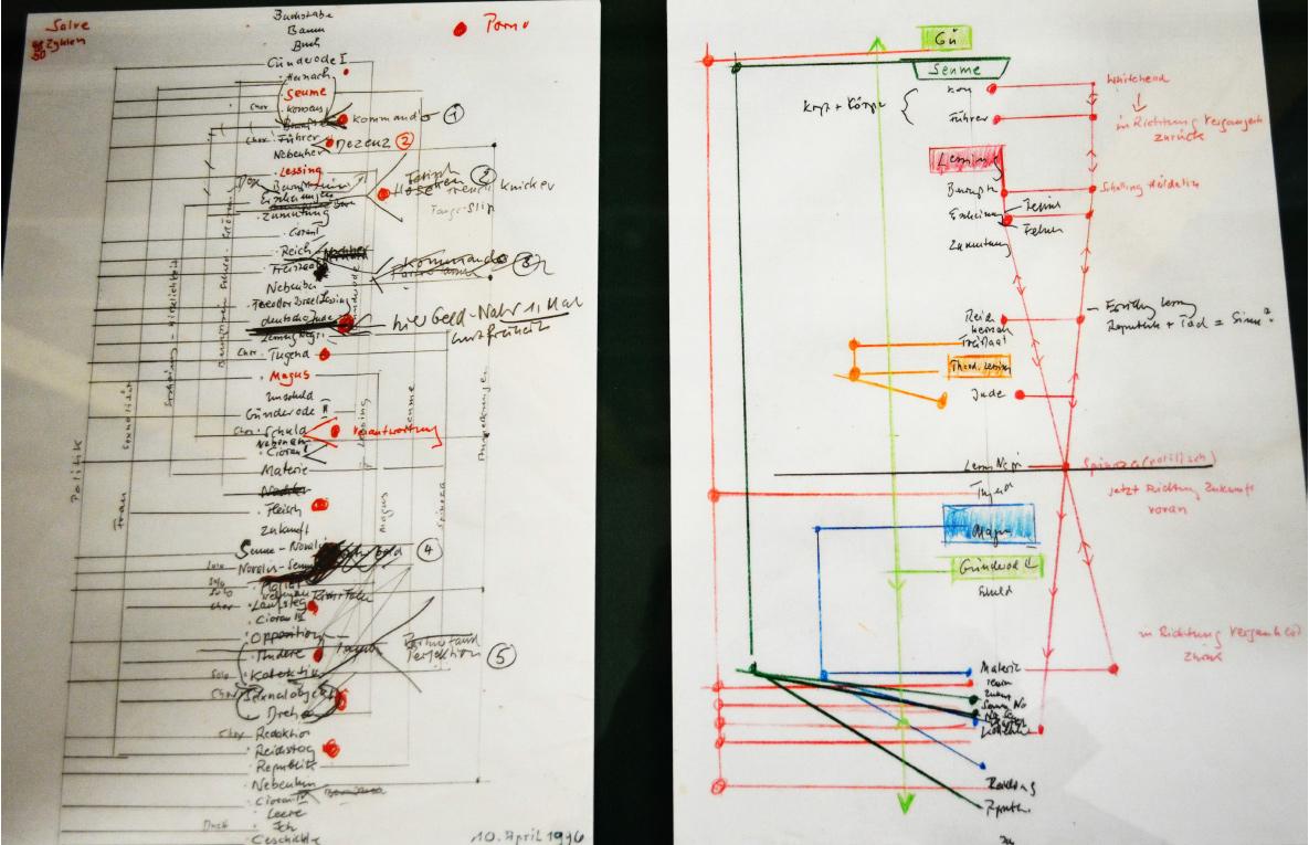 Abb.: 19 Faksimiles zweier Strukturpläne zu Salve res publica poetica, ausgelegt in einer Schubfachvitrine (© C.-M. Ort)